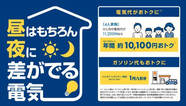 昭和シェル石油の昼はもちろん夜に差がでる電気解説