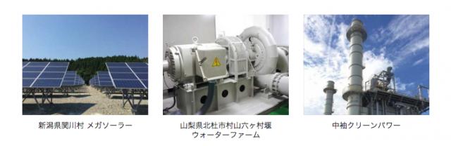 丸紅新電力再生可能エネルギー発電所写真