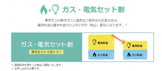 """""""東京ガスのセット割り"""""""