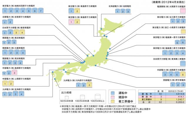 日本の原子力発電所所在地