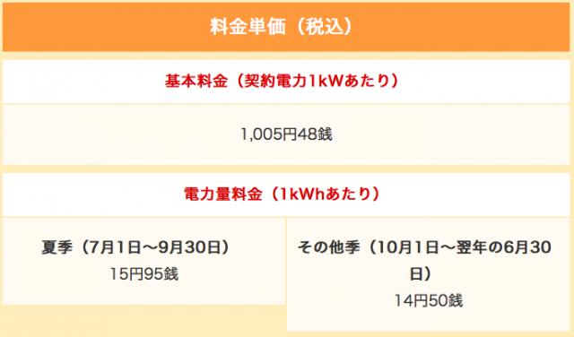 「東京電力」関西エリアの低圧電力料金