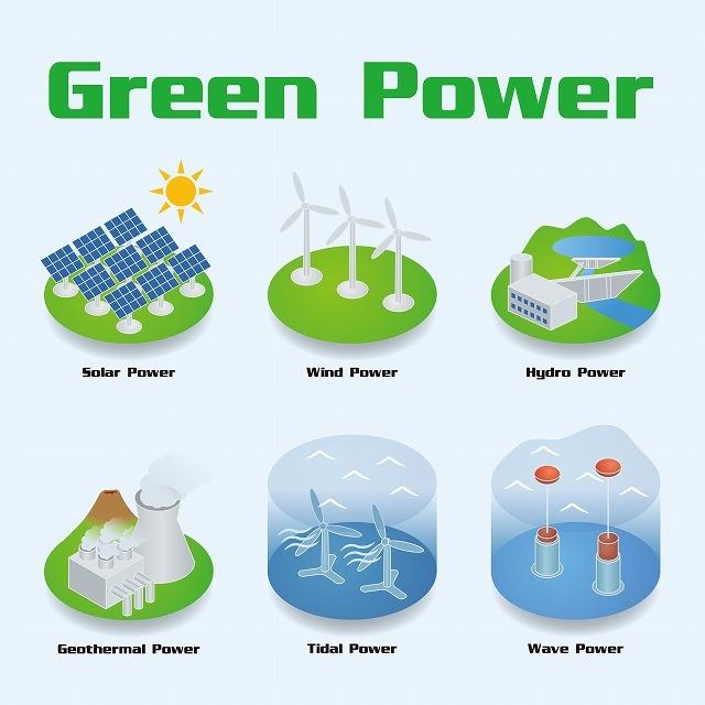 """""""自然エネルギーの種類"""""""