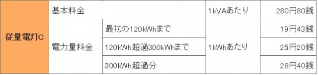 """""""鈴与のでんき料金表"""""""