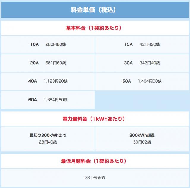 東京電力スタンダードプラン料金表