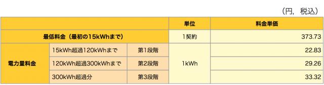 関西電力の料金表