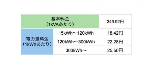 奈良電力 ならでん電灯B
