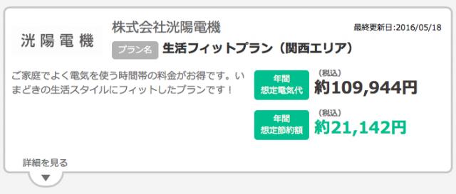 福井県の関西エリアでお得な電力会社は?