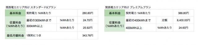 関西電力エリアの東京電力プレミアムプラン
