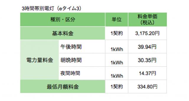 北海道電力3時間帯別電灯(eタイム3)