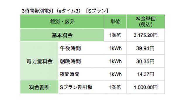 北海道電力3時間帯別電灯(eタイム3)Sプラン