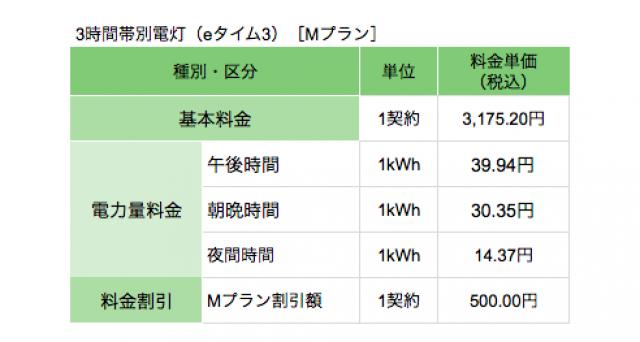 北海道電力3時間帯別電灯(eタイム3)Mプラン