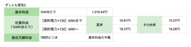 東京ガスの電気「ずっとも電気3」