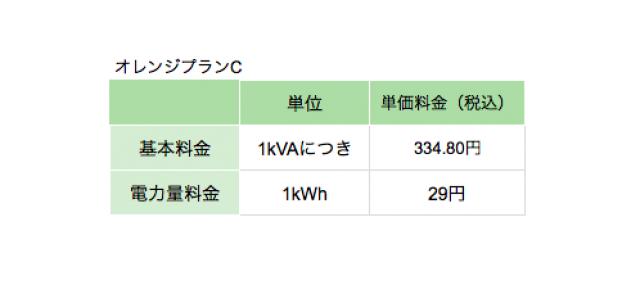 昭和商事株式会社の北海道エリア向け電気料金プラン