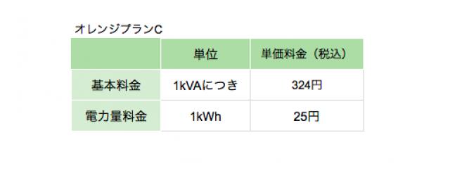 昭和商事株式会社の東北エリア向け電気料金プラン