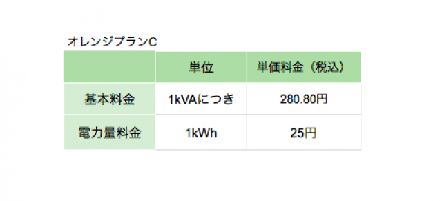 昭和商事株式会社の東京(関東)エリア向け電気料金プラン