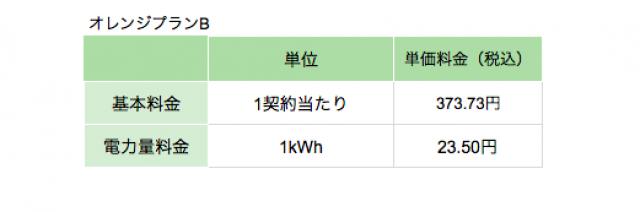 昭和商事株式会社の関西エリア向け電気料金プラン