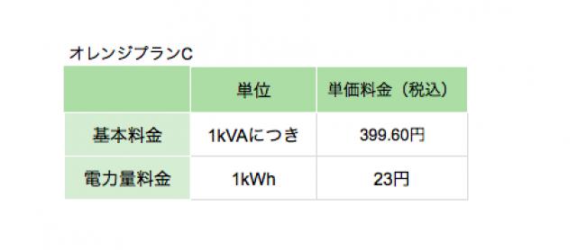 昭和商事株式会社の中国エリア向け電気料金プラン