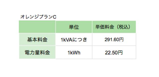 昭和商事株式会社の九州エリア向け電気料金プラン