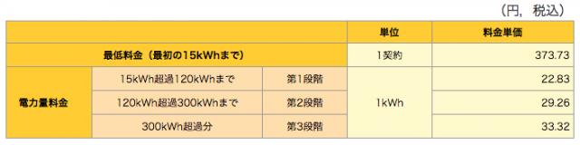 関西電力従量電灯A料金表