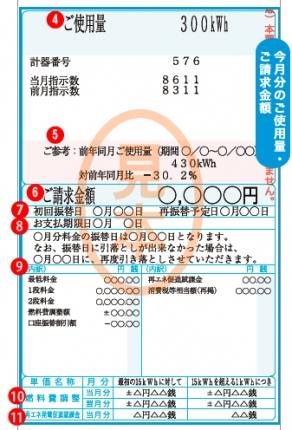 関西電力の内訳の見方